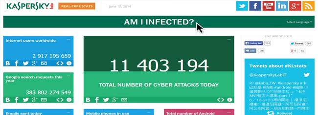 Pełen obraz cyberprzestępczości od Kaspersky Lab