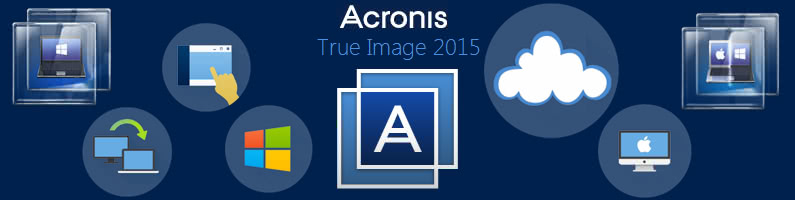 Premiera Acronis True Image 2015!