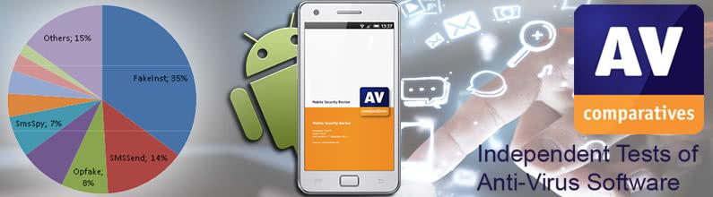 Najnowszy test ochrony urządzeń mobilnych dla Android