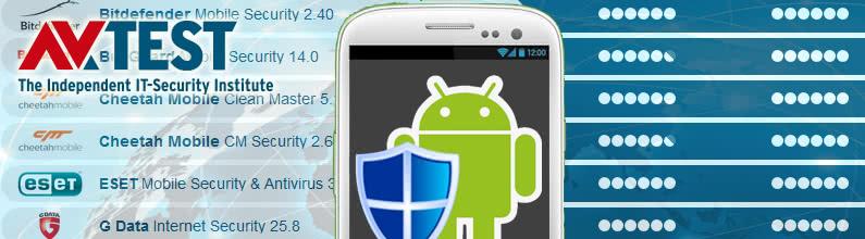 Skuteczność ochrony dla Android