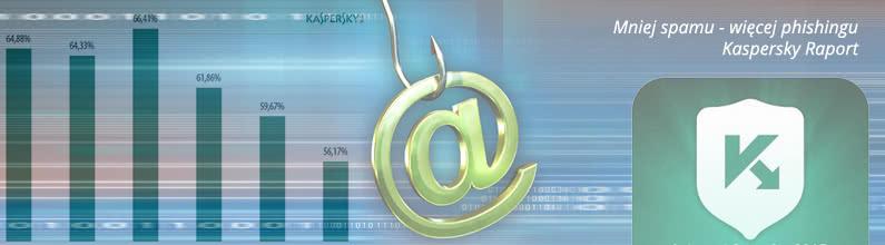 Najnowszy raport dotyczący spamu i phishingu