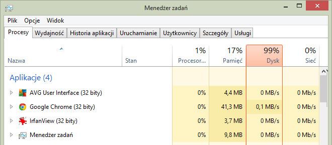 spyware_obnizona_wydajnosc