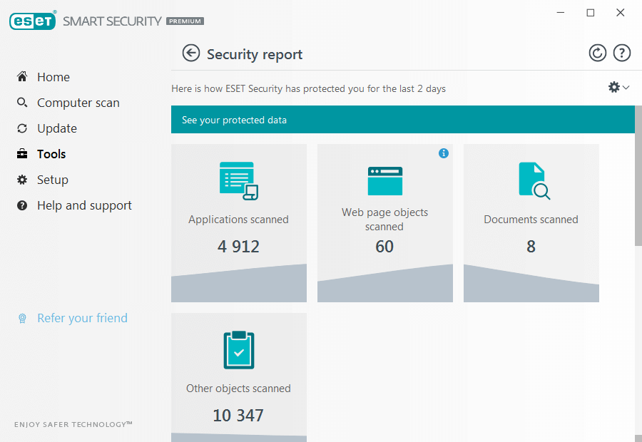 Eset Smart Security premium raport zagrożeń